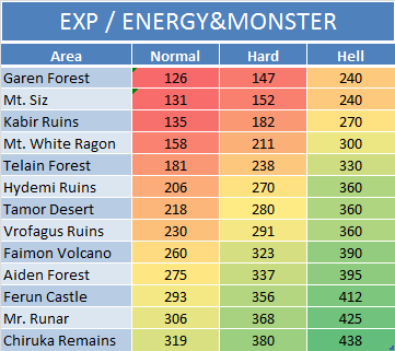 Exp - energy&monster
