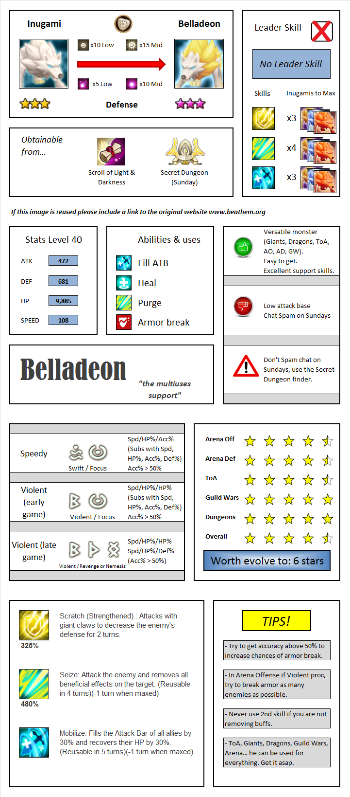 infographic belladeon light inugami summoners war